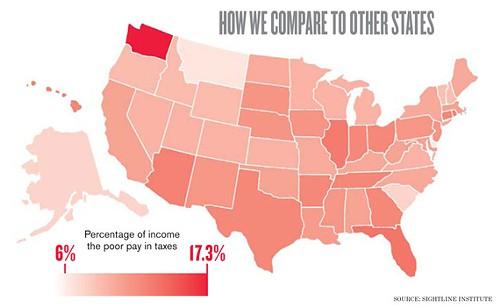 WA-regressive-tax